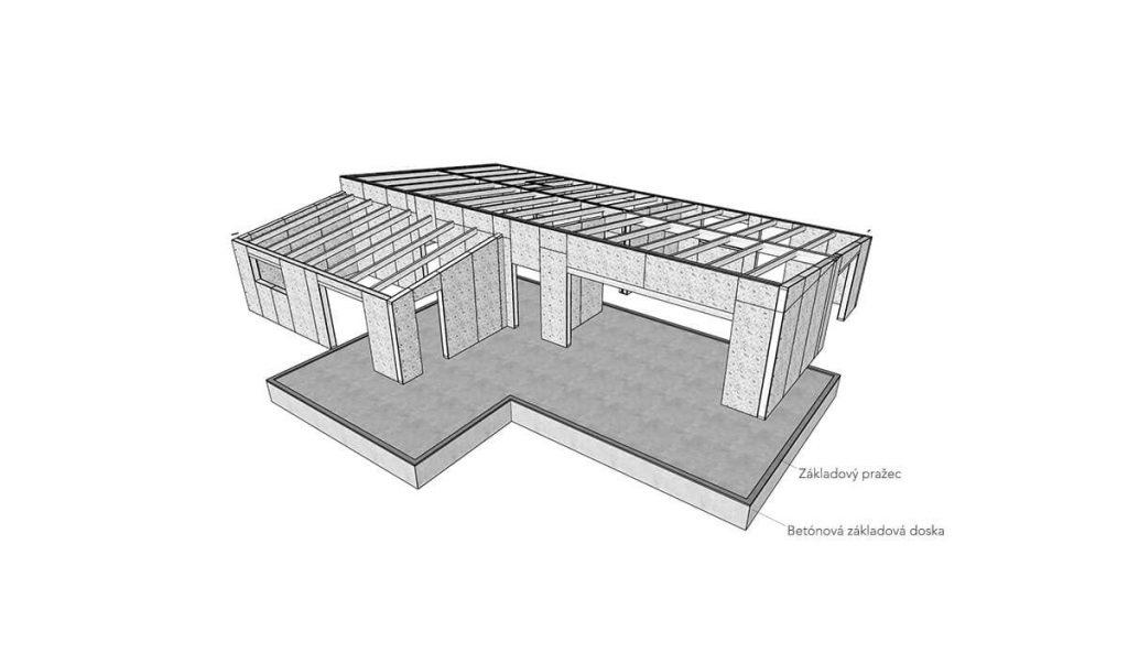 základová doska se sip systém výstavby