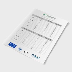parametre sip panelov sipeurope